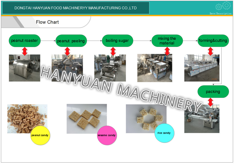High Quality With Competitive Price Peanut Candy Machine,Peanut ...