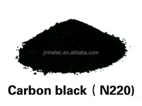Latex Balloon And Glove Colorant Carbon Black