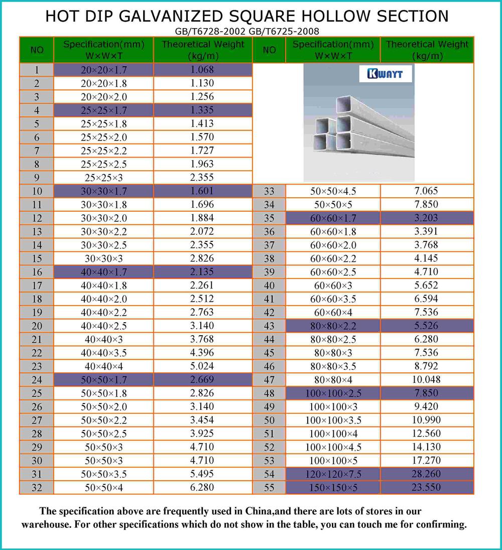 Astm A36 Gi Square Pipe Square Gi Tube Buy Galvanized