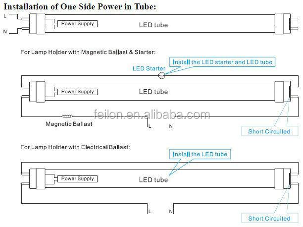 Fs-10 Fluorescent Starters/fs-2 Fluorescent Light Bulb Starter/ce ...