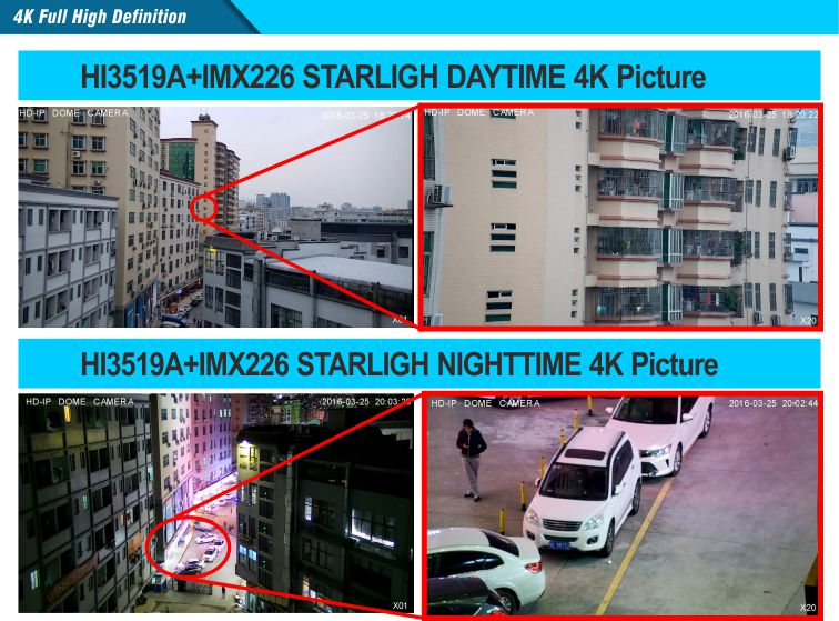 Starlight illumination 4K Analysis crossing line motion detection Face detection vehicle IP camera
