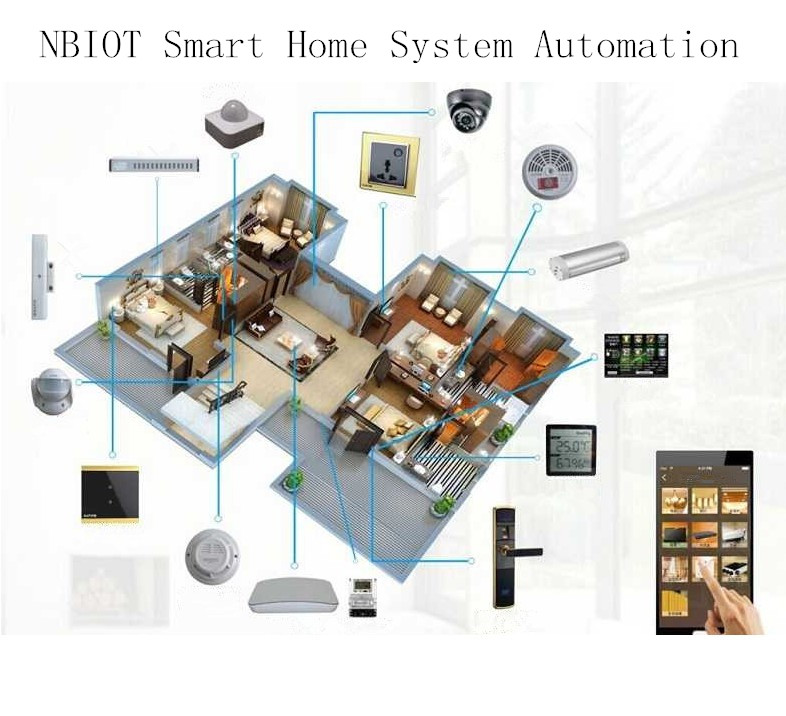 Smart Home Solution, Smart Home Solution Suppliers and Manufacturers ...