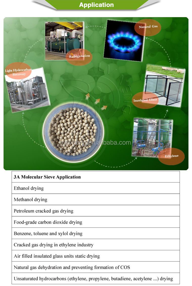 Bulk Desiccant,Silica Gel,Activated Alumina,Molecular Sieve
