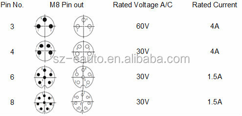 HTB1Zw0MHpXabapXXq6xXF5  Pin M Connector Wiring Diagram on