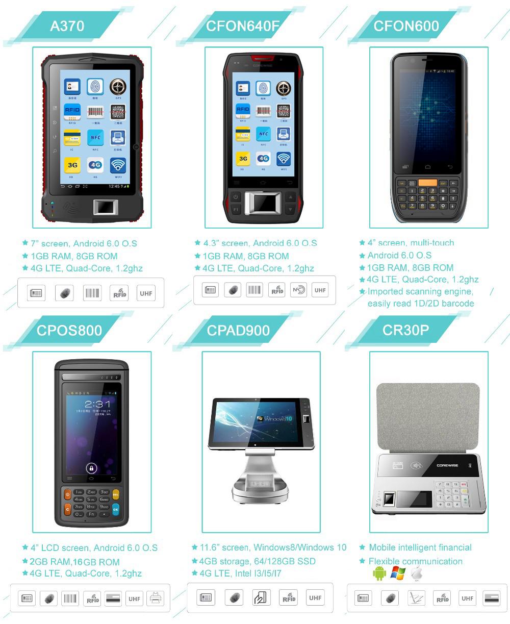 Wireless Outdoor Portable Auto Scanner Handheld Qr Code Reader - Buy