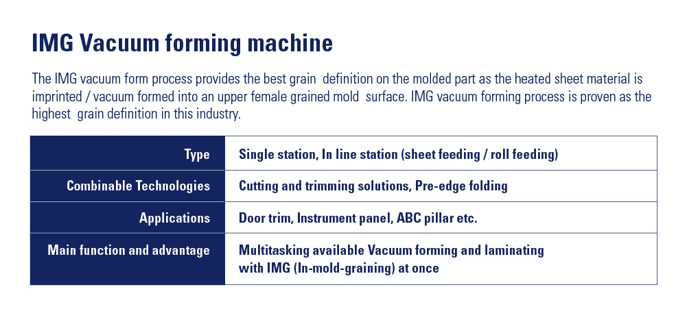 IMG(in-mold-graining) Vacuum Forming Machine