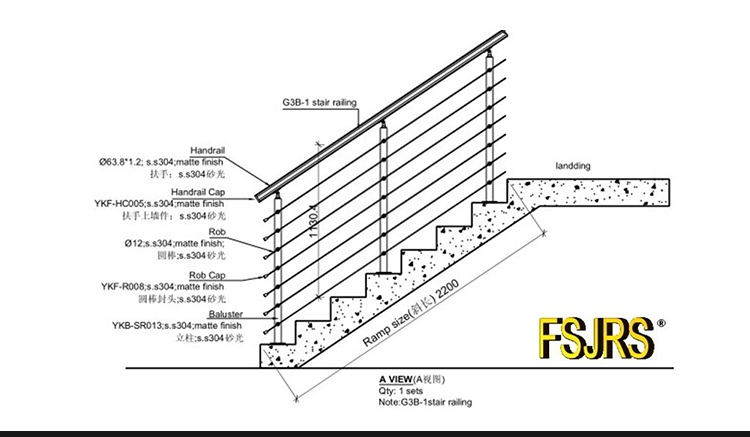 clear plastic handrail acrylic balustrades railings, View clear plastic  handrail, FSJRS or as required Product Details from Foshan Jrs Hardware