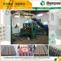 small profitable investments industrial block moulding machine youtube