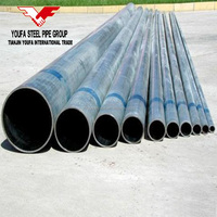 Good price BS1387 Class B gi pipe, carbon steel tube price list