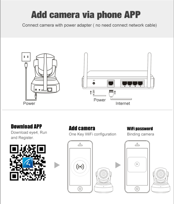 Cctv Indoor Home Security 1080p Pan Tilt Wifi Ip Camera
