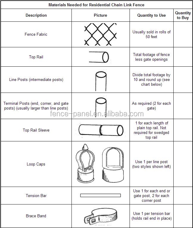 Chain Link Fence Post Sizes