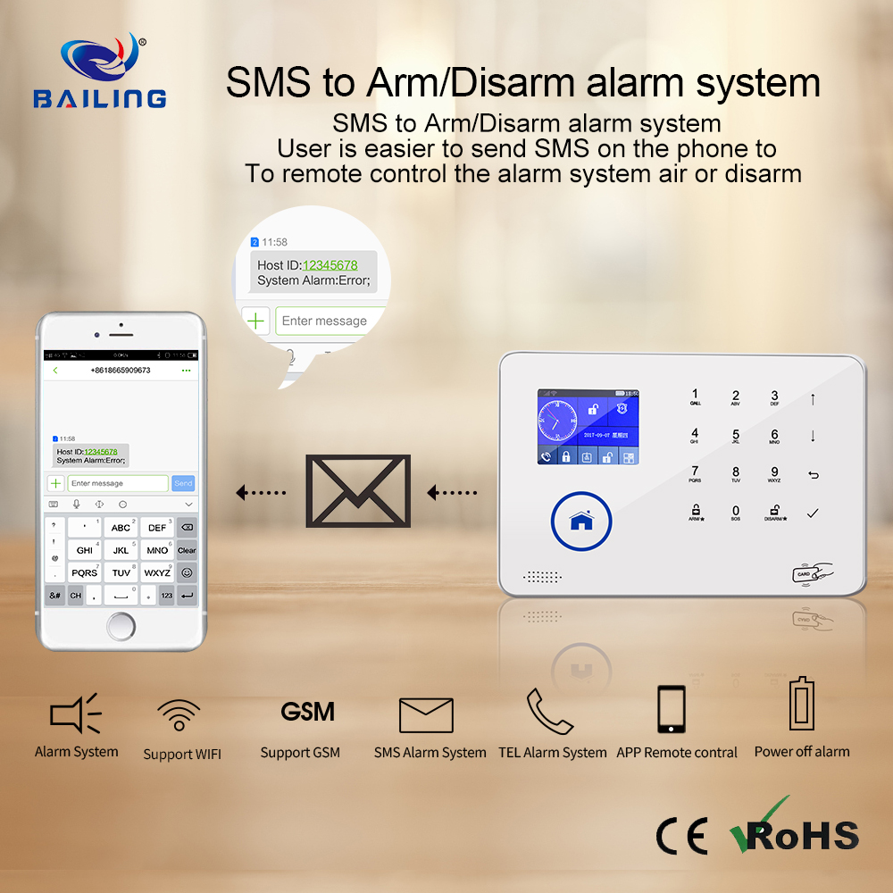 Android + Ios App Ce Fcc Roth Wifi Wireless Home Gsm Security Alarm System  88 Wireless Zones Tft Touch Screen Bl-6600 With Rfid - Buy Home Security