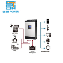 Off grid tie 3kw hause hybrid wechselrichter solar panel power energy system