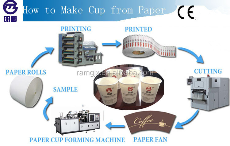 High Speed Paper Cup Machine,The Only Paper Cup Machine ...