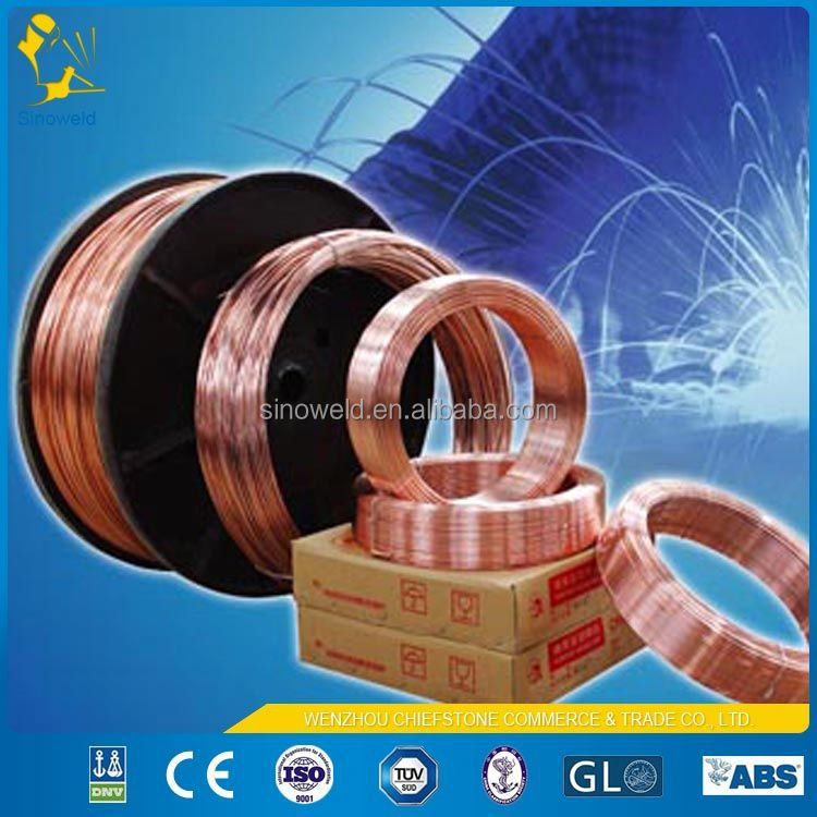 2014 Hot Welded Wire Hs Code welding wire hs code, welding wire hs code suppliers and hsn code for wiring harness at nearapp.co