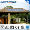 JCNS CE TUV standard anti dumping free poly 250w Pv Module 24Vsolar panel with lower price 2kw portable solar power generator
