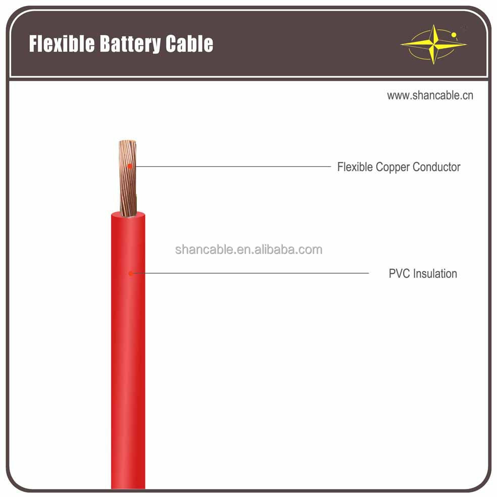 Class 5 Copper Wire Conductor Pvc Insulated Flexible Electrical ...