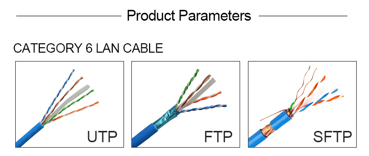 Glory Shielded Twisted Pair Cable Network Cable Cat6 STP