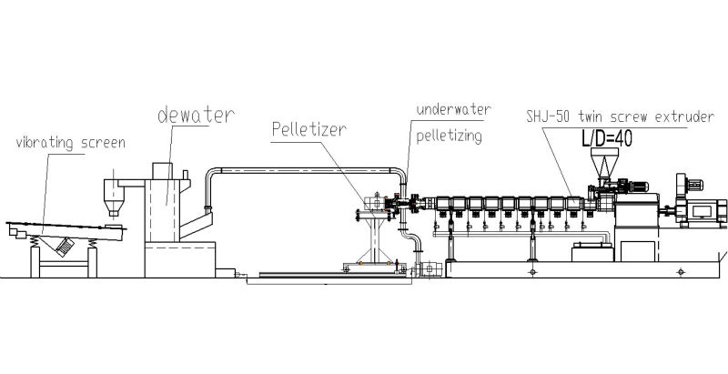 SHJ-50 twin screw underwater pelletizing/granulating extruder for PP/PE/PET/PVC/PS/SBS/TPU/TPE/EPDM/PC/WPC/ABS/EVA
