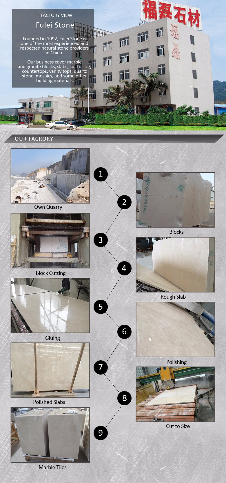 Skillful manufacture paving quartz artificial stone slabs