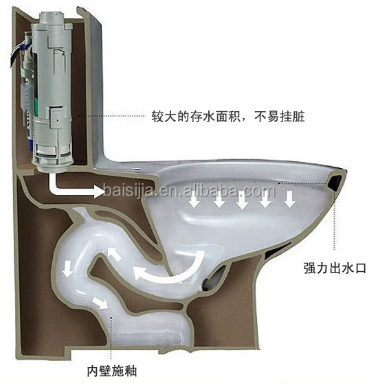 bathroom design thailandtaiwanmalaysia all brand toilet bowlchina supplier 8001