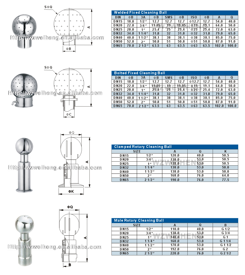 Stainless steel sanitary clamped fixed spray ball