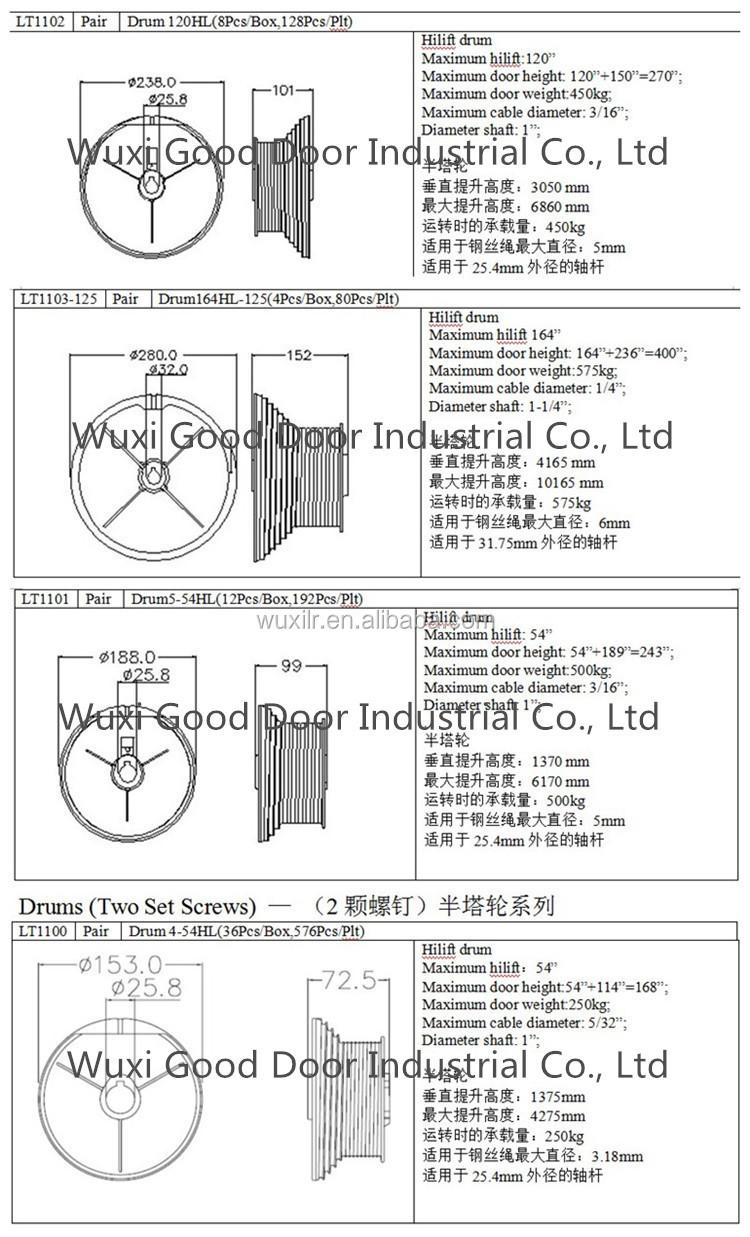 industrial garage door dimensions. Custom Hgh-lift Aluminum Cable Drum For Garage Door Industrial Dimensions A