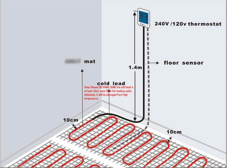 12 Genius How To Fit Electric Underfloor Heating Lentine Marine 57688
