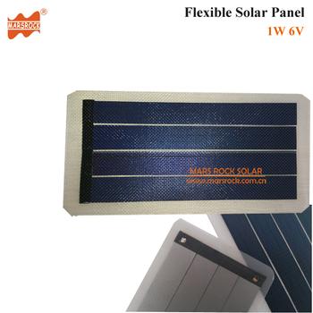 Merits Of Solar Power