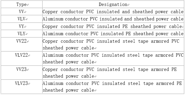 PVC power cable 01