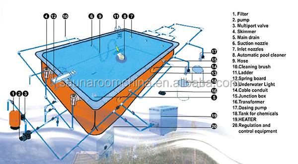 Pool water pump diagram pool pump parts diagram elsavadorla for Blue water parts piscine