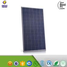 eu stock solar panel 250w with CE certificate