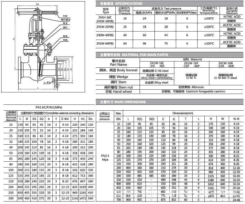 China Suppliers Bolted Bonnet Flange Gate Valve Dn450 Used Oil And ...