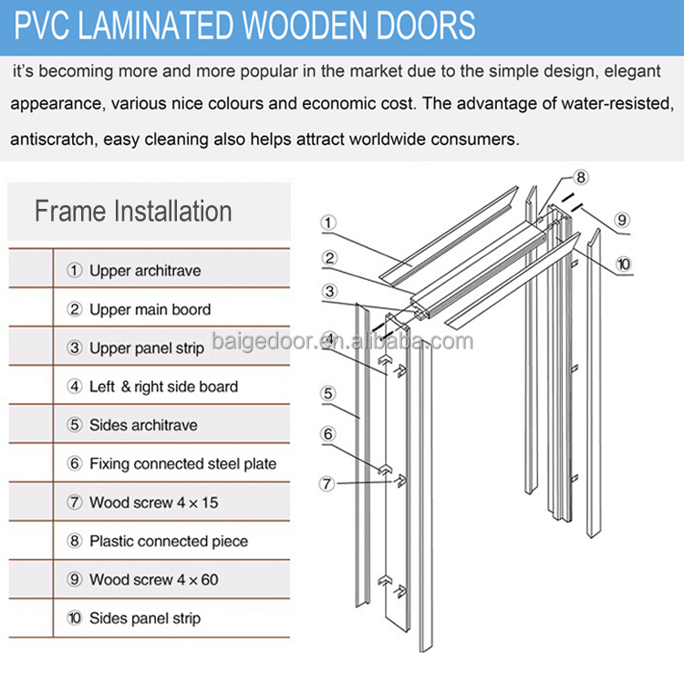 Pvc Door Frame Detail : Bg p bathroom pvc doors prices brown windows and