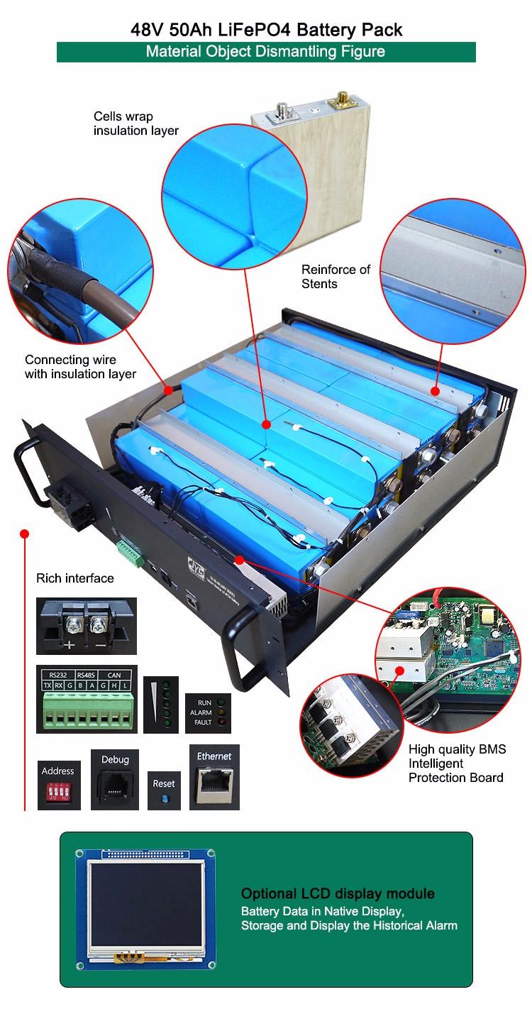 Barbados 48v 500ah Lifepo4 Li Ion Lipo Lithium Ion Battery Pack ...