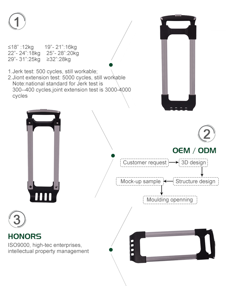 Process of manufacturing luggage accessories