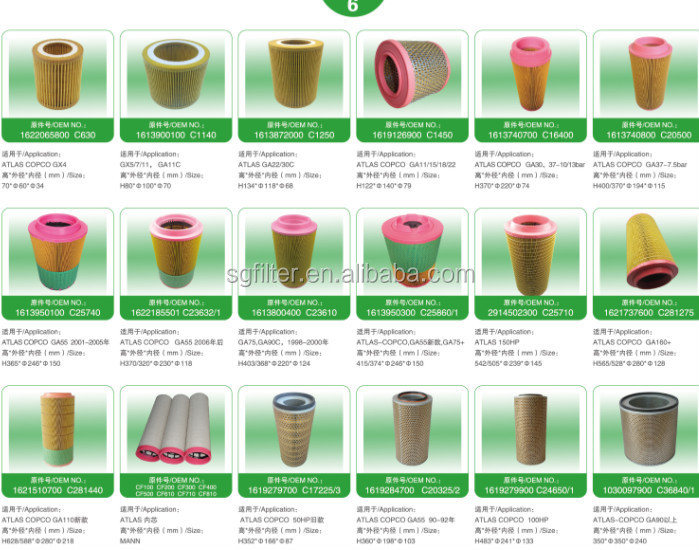 Oil Filter Manufacturers China Used Air Compressor Sale Oil Filter ...