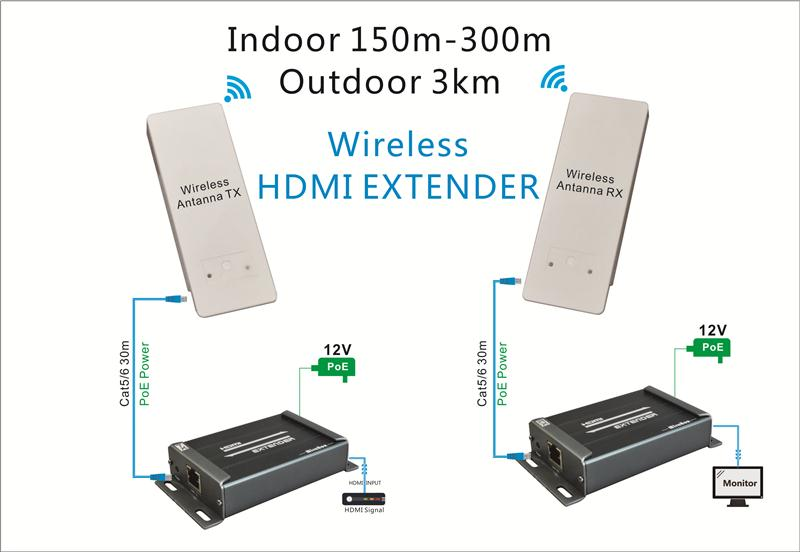 wifi hdmi extender video transmitter 3km wireless audio video transmitter receiver system. Black Bedroom Furniture Sets. Home Design Ideas