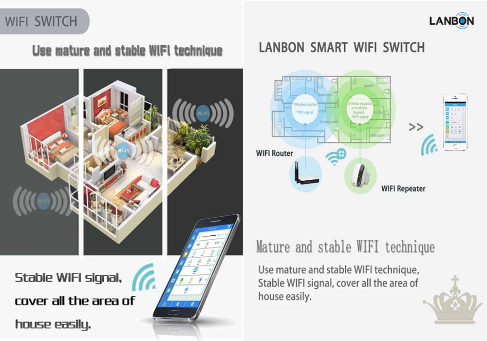 Lanbon smart home WIFI 3 gang switch smart home system Android/IOS ...