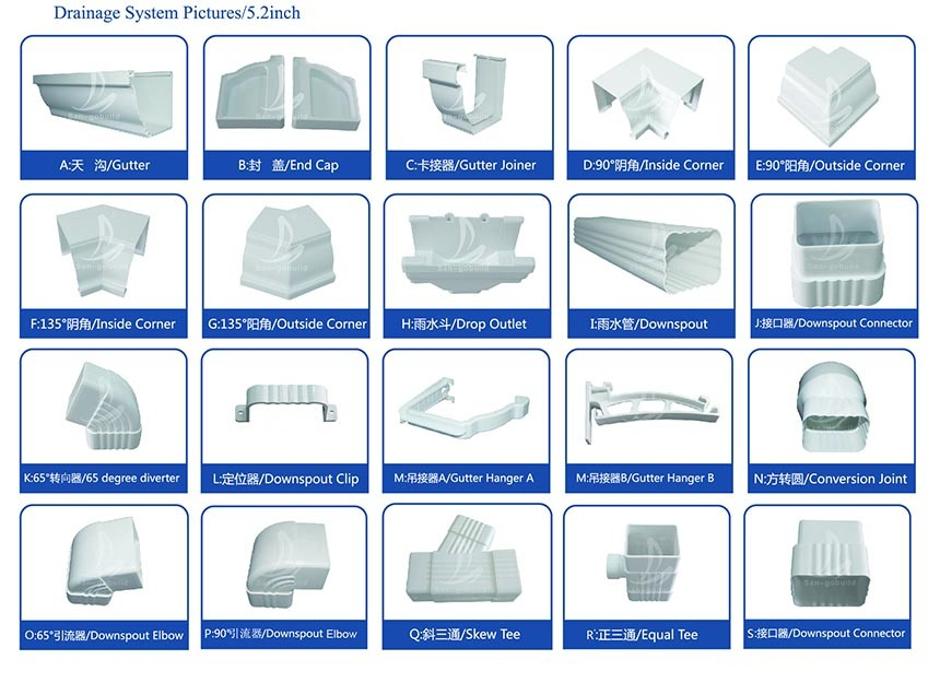 Pvc Rainwater Gutter Pipe Fitting Tools Name Names Of Pvc