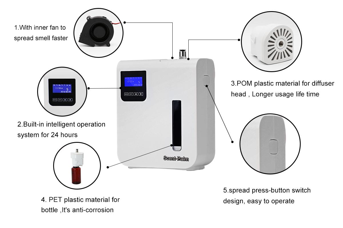 200ml de plástico automática inicio Aroma difusor de OS-3