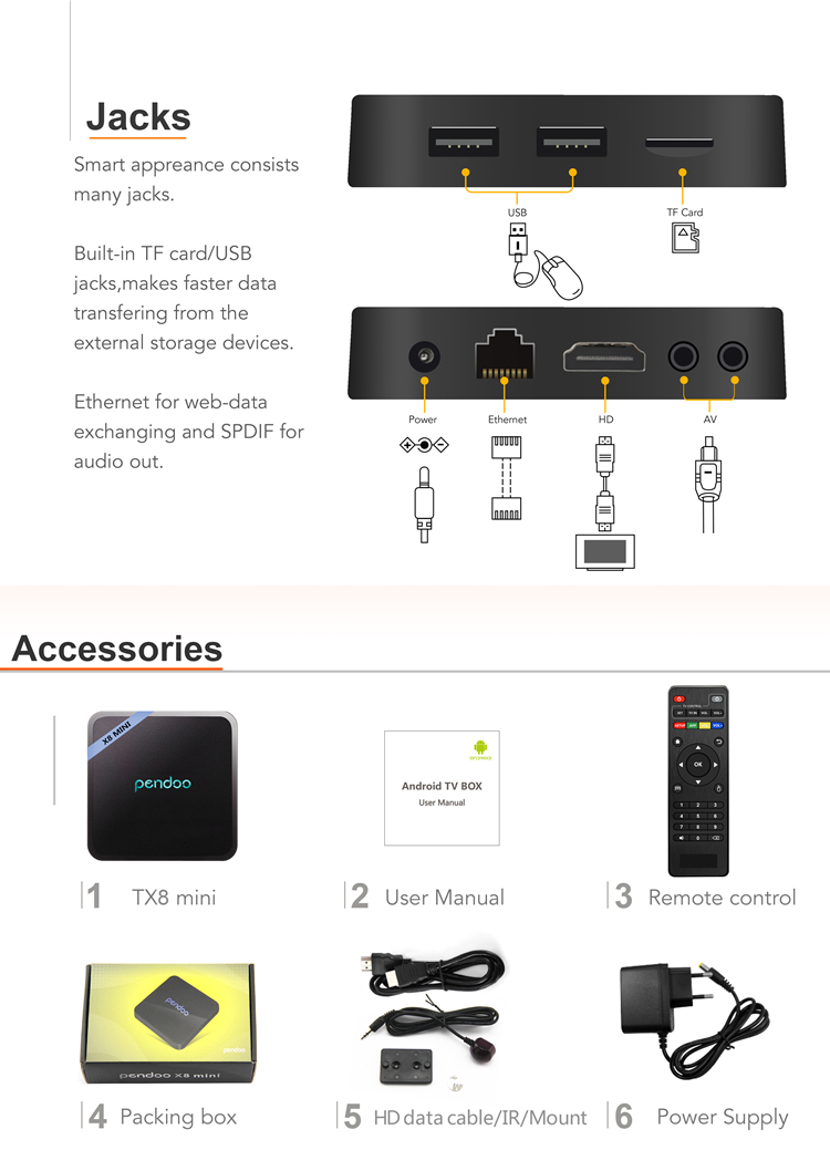 Android TV Box with Amlogic S905W Pendoo X8 Mini Smart TV Box Android 7.1.2 Operation System 2GB Ram 16 GB Rom 4K a5x max
