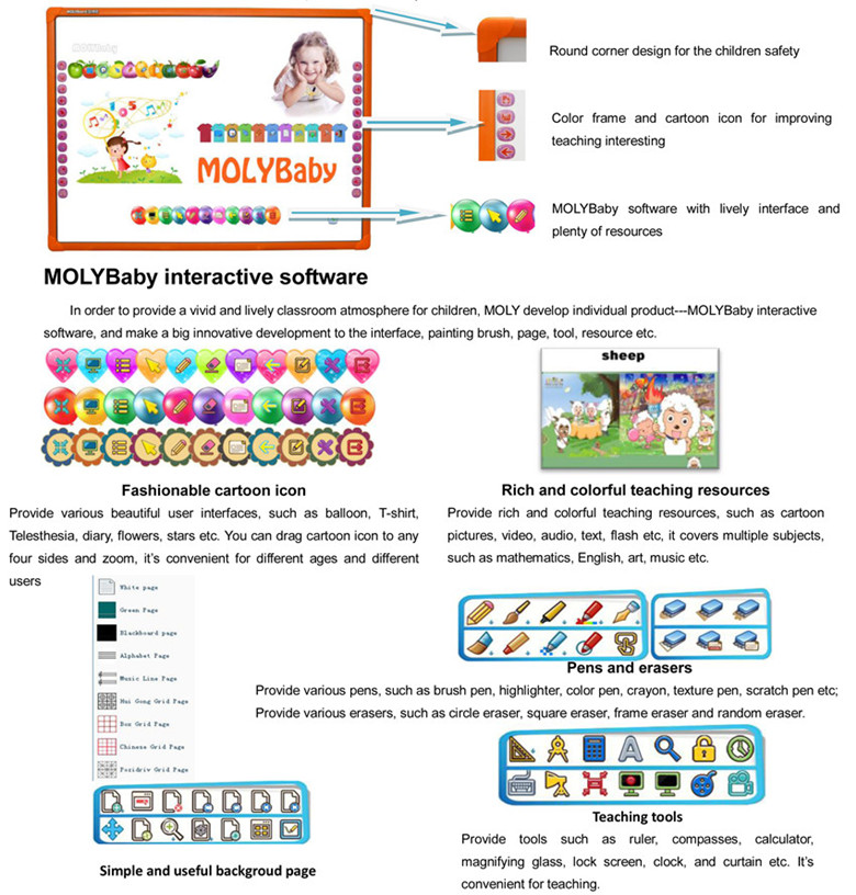 Molybaby software which using in interactive whiteboard or all in one