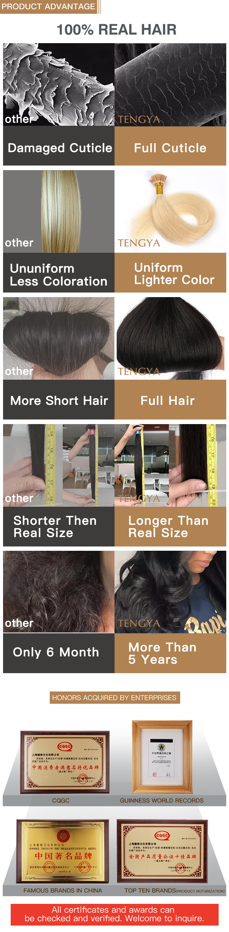 Free Sample Hair Extension Human,Synthetic Hair Hair Extensions,Micro Keratin Virgin Hair Extensions