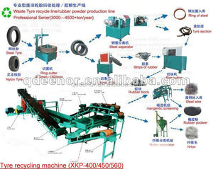 Crumb Rubber Tyre Recycling Machine/Used Tire Cutting Equipment/Rubber Powder Producing Line