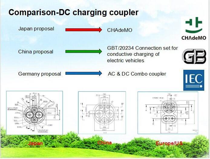 tesla charging plug wiring diagram tesla plug in wiring