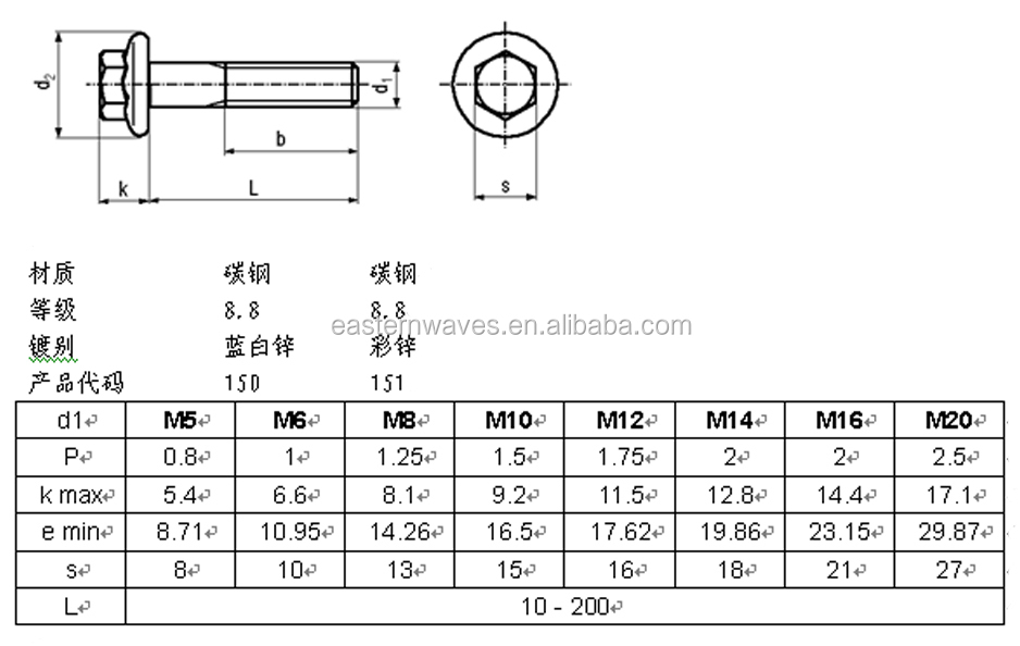 black flange bolts m6 and m8 with serration (DIN6921), View flange bolt, EW  Product Details from Shanghai Eastern Waves Co , Ltd  on Alibaba com