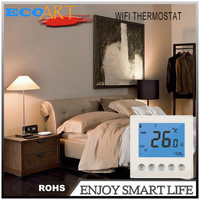 Wi-Fi 7-Day Programmable Thermostat Installed for Electric Baseboard
