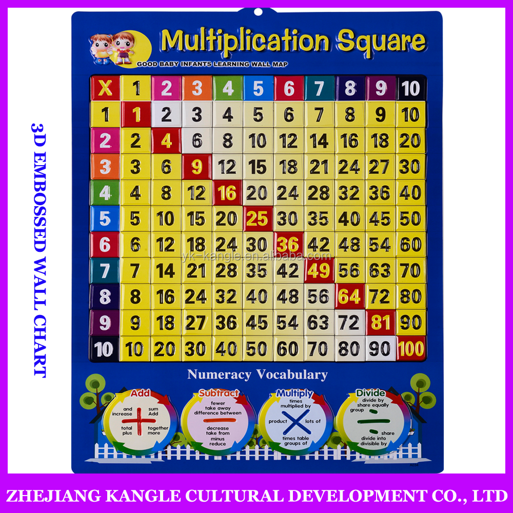 Educational toy kids toy hot sale wall chart made in China with knowing multiplication square