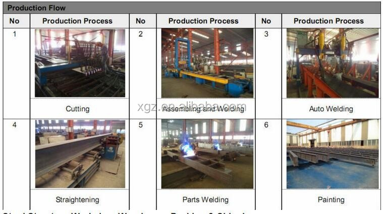 Insulated Steel structure Workshop with 5 t crane